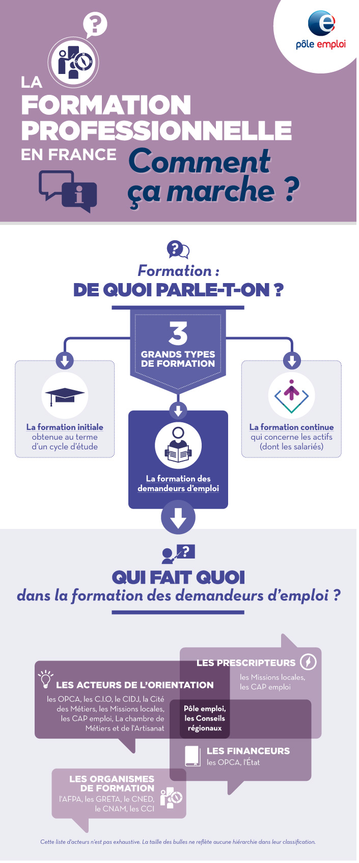 formation afpa comment ca marche